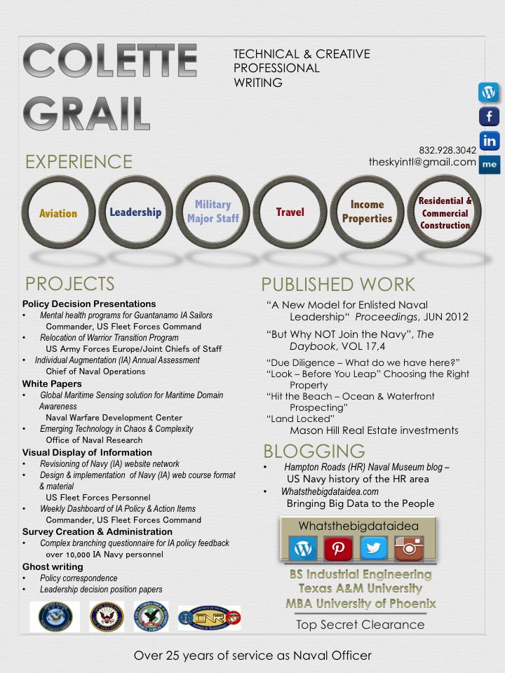 Colette Grail CV